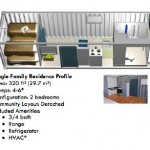 A forty-foot two bedroom design.
